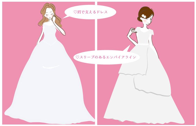 スリーブ(袖)やストラッブのある、肩で支えるドレス